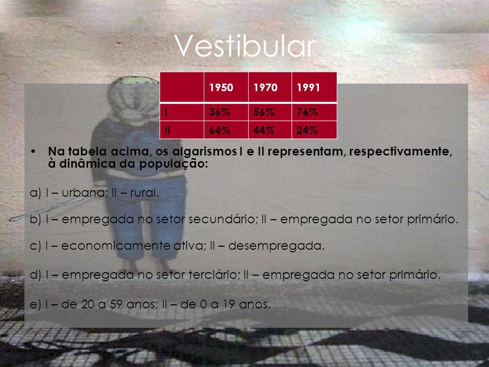 Vestibular 1950. 1970. 1991. I. 36% 56% 76% II. 64% 44% 24%