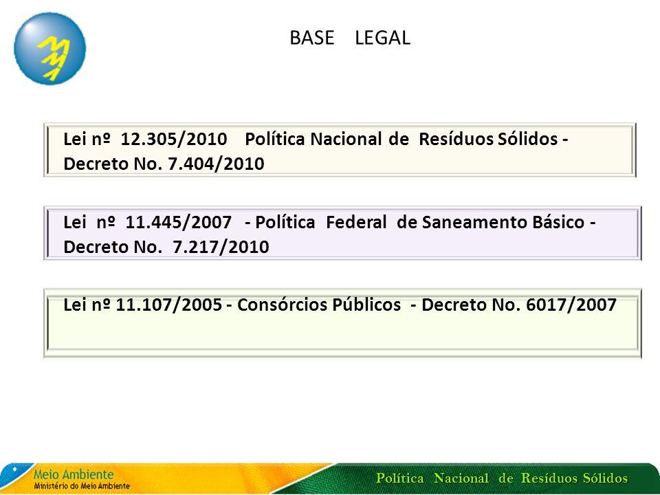 BASE LEGAL Lei nº 12.305/2010 Política Nacional de Resíduos Sólidos - Decreto No. 7.404/2010.