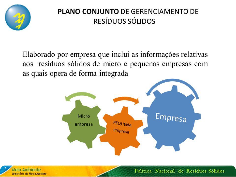 PLANO CONJUNTO DE GERENCIAMENTO DE RESÍDUOS SÓLIDOS