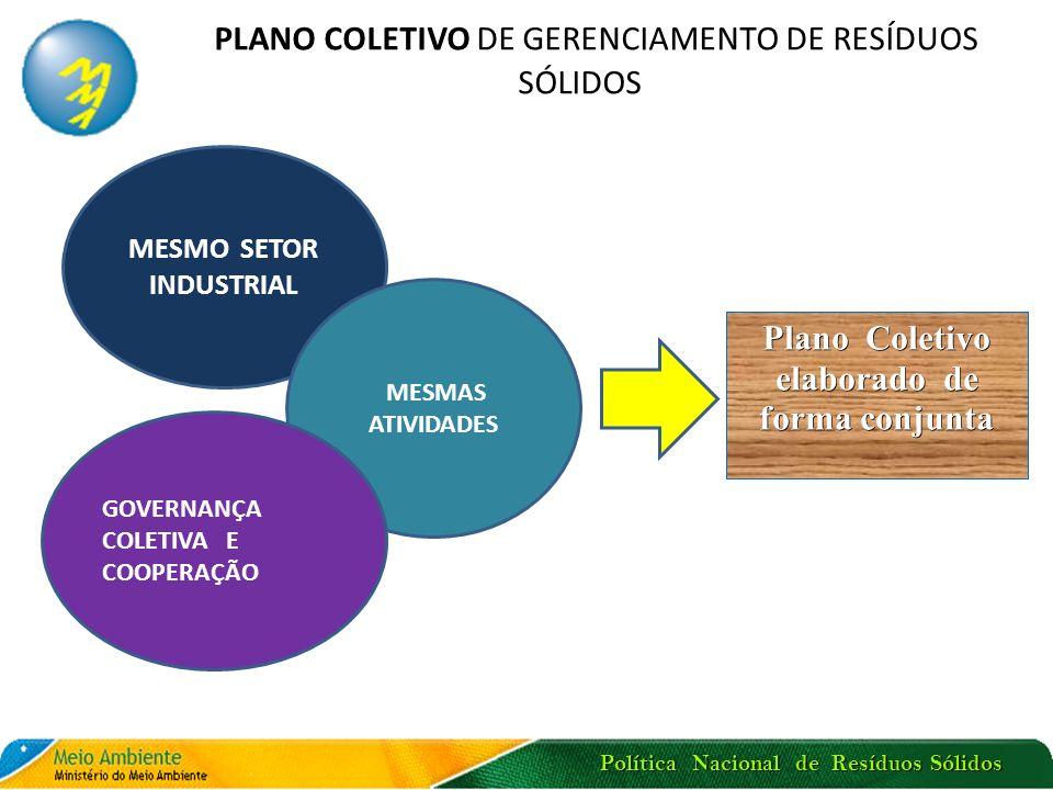 MESMO SETOR INDUSTRIAL Plano Coletivo elaborado de forma conjunta