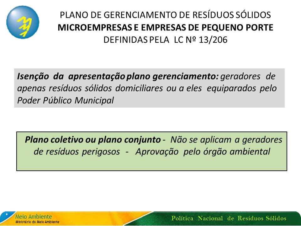 PLANO DE GERENCIAMENTO DE RESÍDUOS SÓLIDOS MICROEMPRESAS E EMPRESAS DE PEQUENO PORTE DEFINIDAS PELA LC Nº 13/206