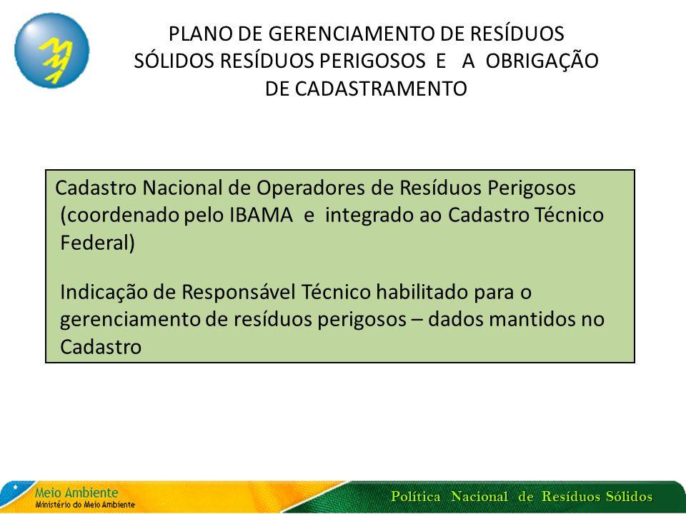 PLANO DE GERENCIAMENTO DE RESÍDUOS SÓLIDOS RESÍDUOS PERIGOSOS E A OBRIGAÇÃO DE CADASTRAMENTO