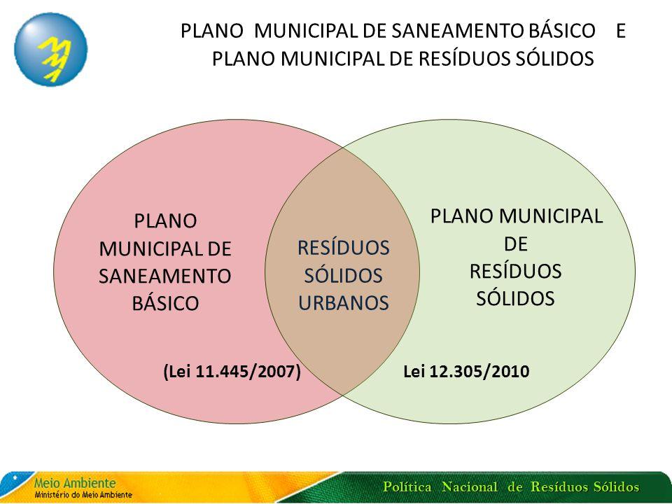PLANO MUNICIPAL DE SANEAMENTO BÁSICO E