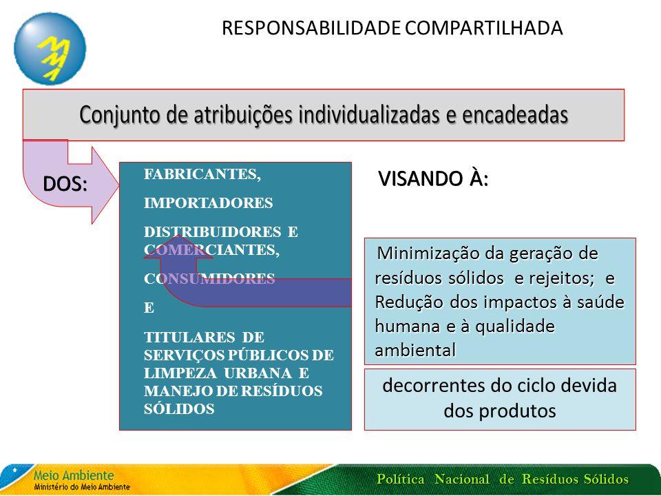 VISANDO À: DOS: RESPONSABILIDADE COMPARTILHADA