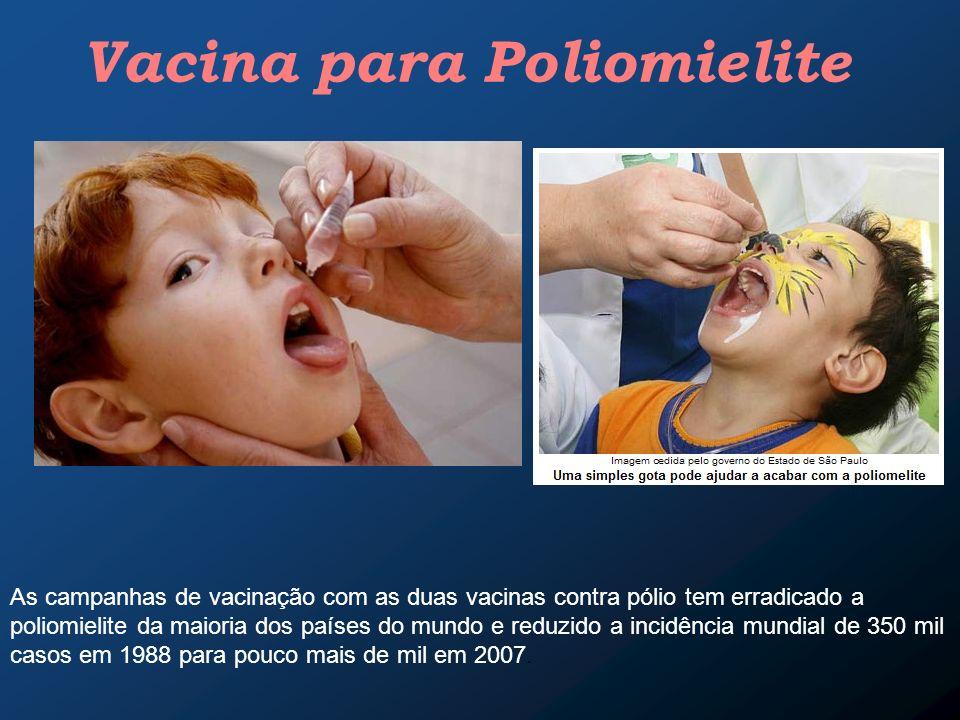 Vacina para Poliomielite