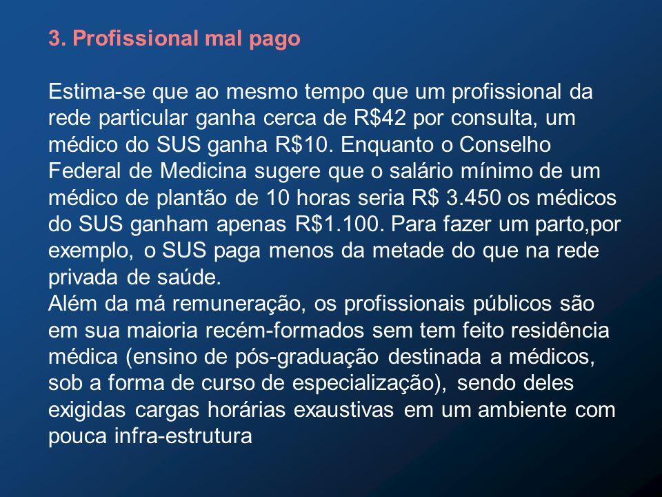 3. Profissional mal pago