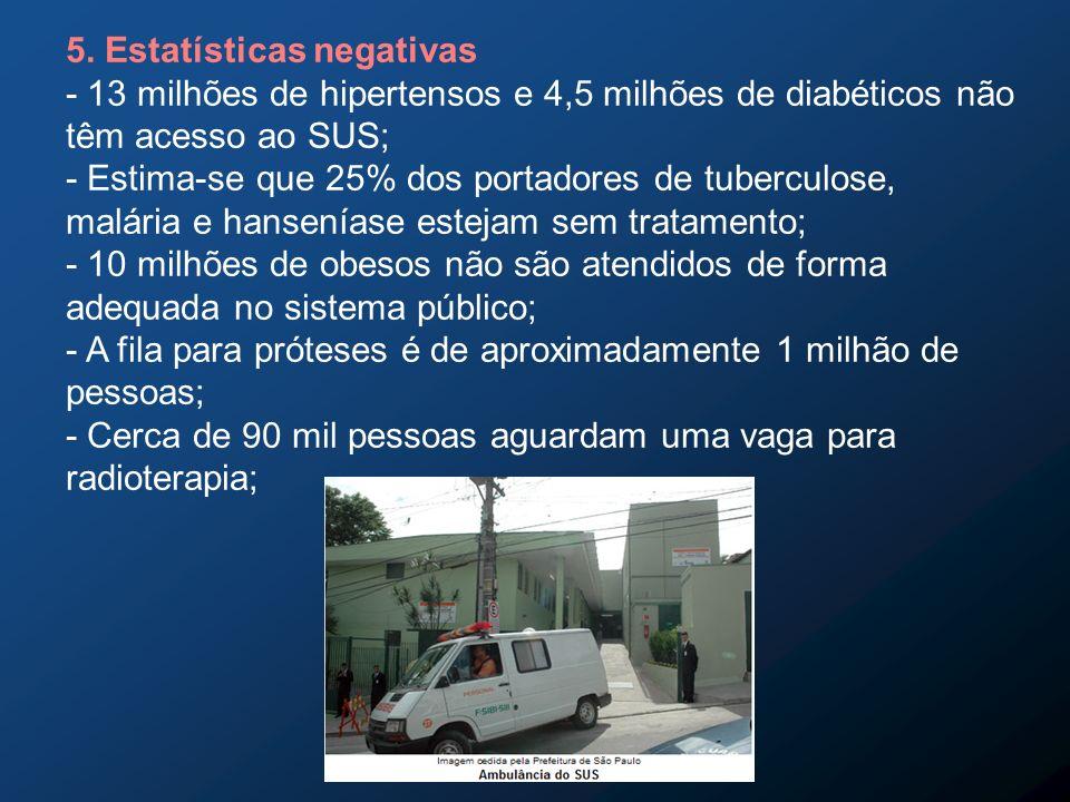 5. Estatísticas negativas