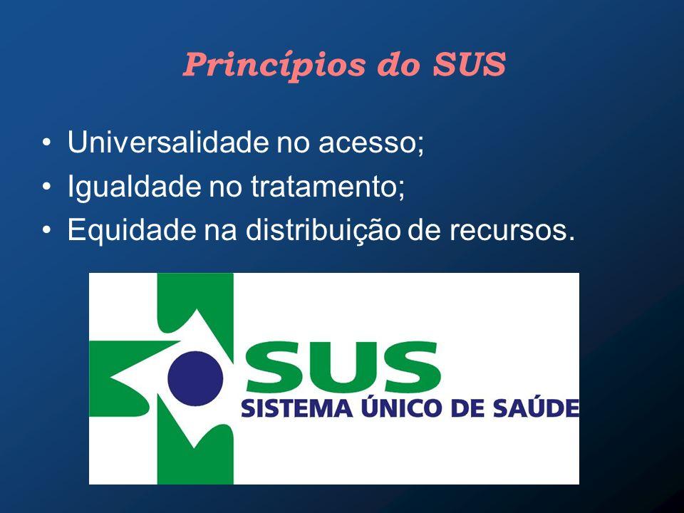 Princípios do SUS Universalidade no acesso; Igualdade no tratamento;