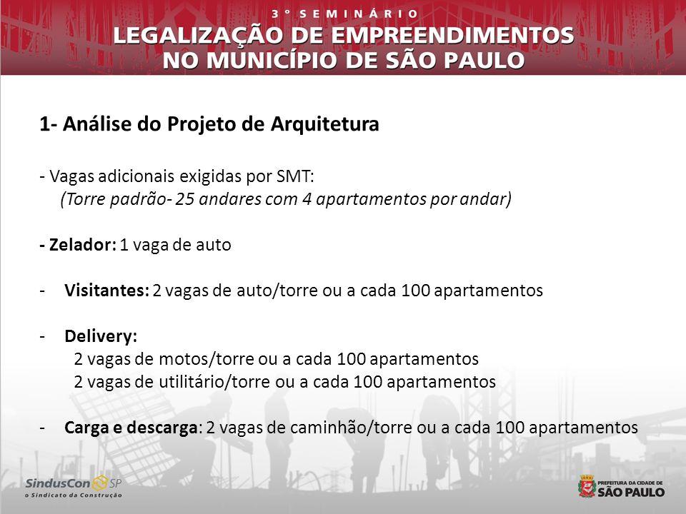 1- Análise do Projeto de Arquitetura