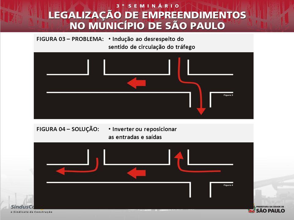 FIGURA 03 – PROBLEMA: Indução ao desrespeito do sentido de circulação do tráfego. FIGURA 04 – SOLUÇÃO: