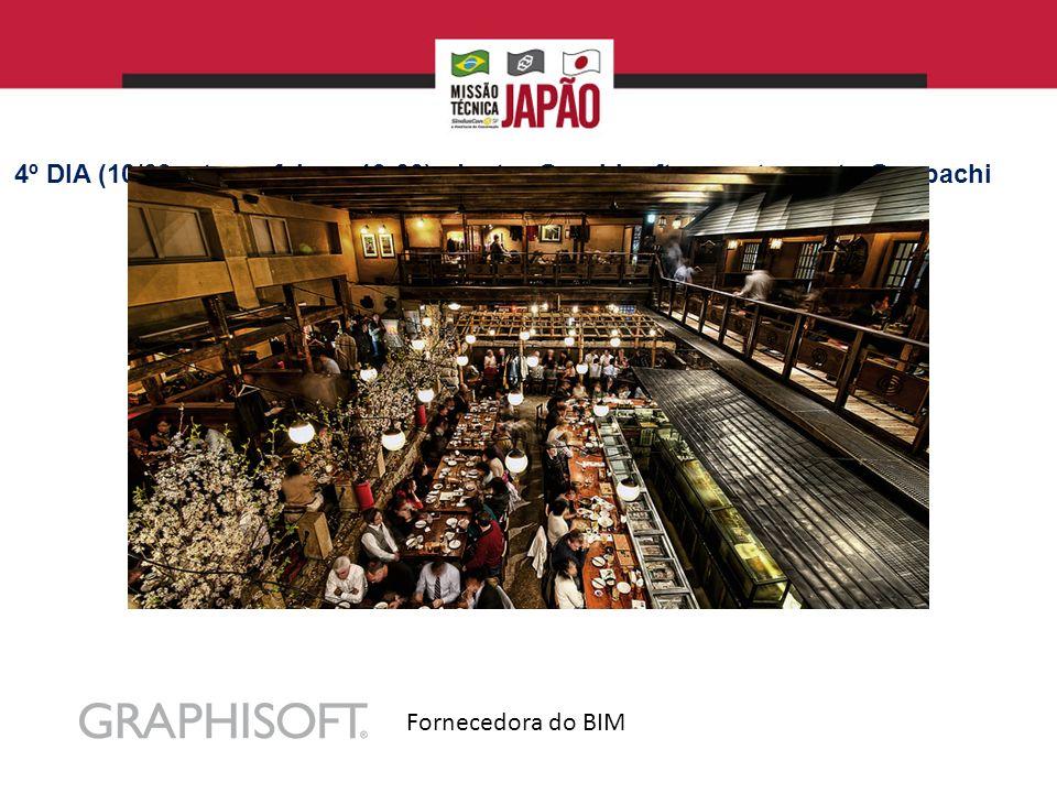4º DIA (10/09 – terça feira – 19:00): Jantar Graphisoft no restaurante Gonpachi