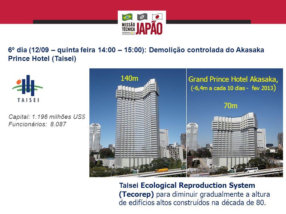 Grand Prince Hotel Akasaka, (-6,4m a cada 10 dias - fev 2013)