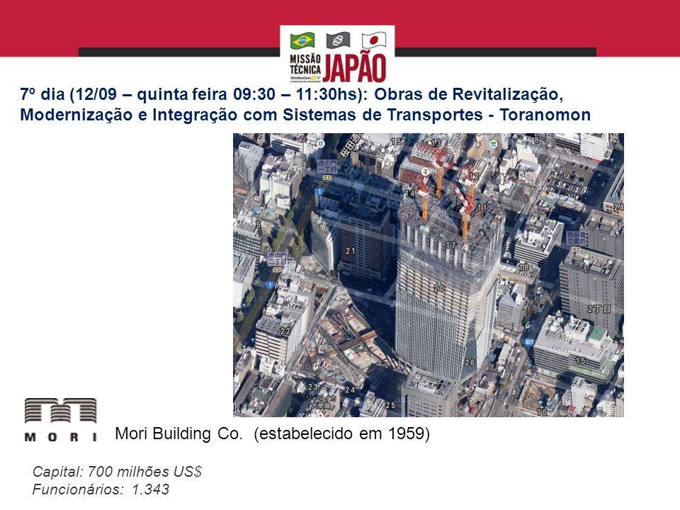 Mori Building Co. (estabelecido em 1959)