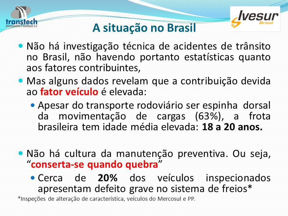 A situação no Brasil