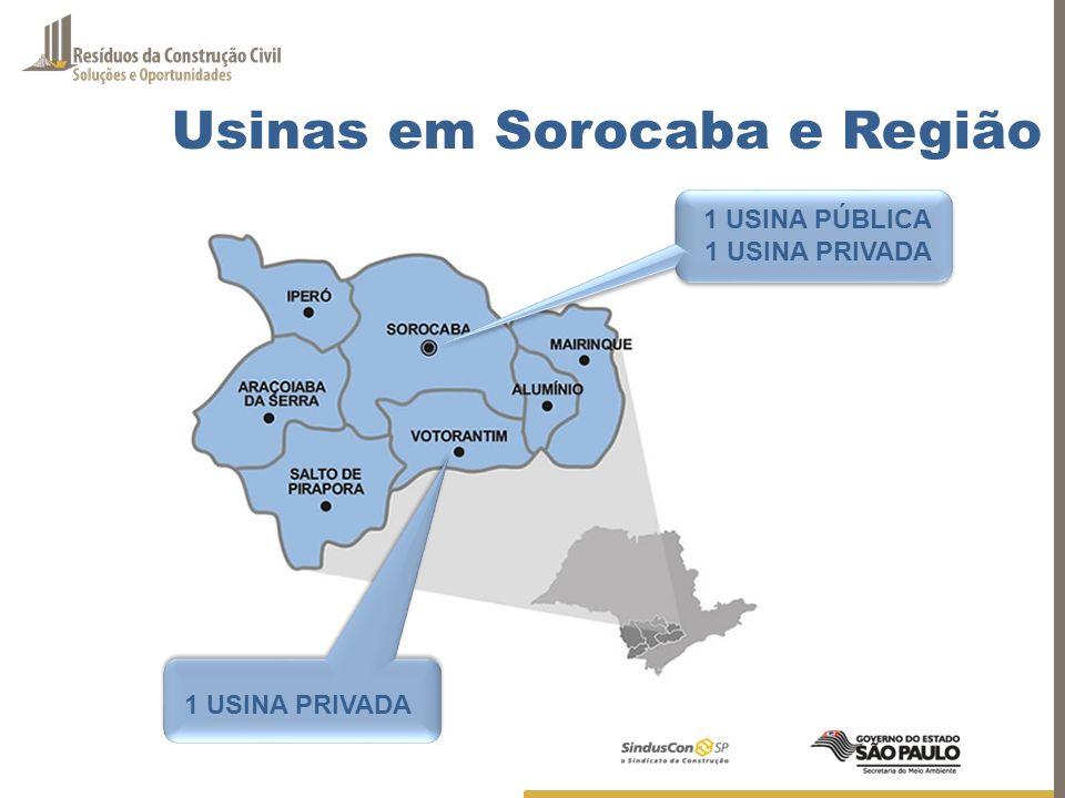 Usinas em Sorocaba e Região