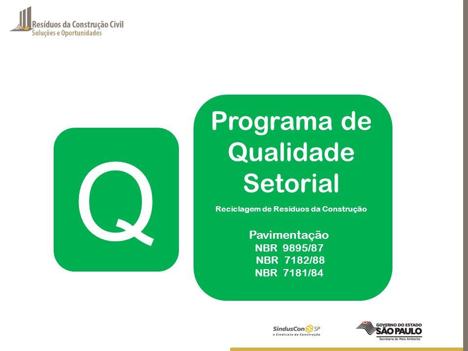 Q Programa de Qualidade Setorial Pavimentação NBR 9895/87 NBR 7182/88