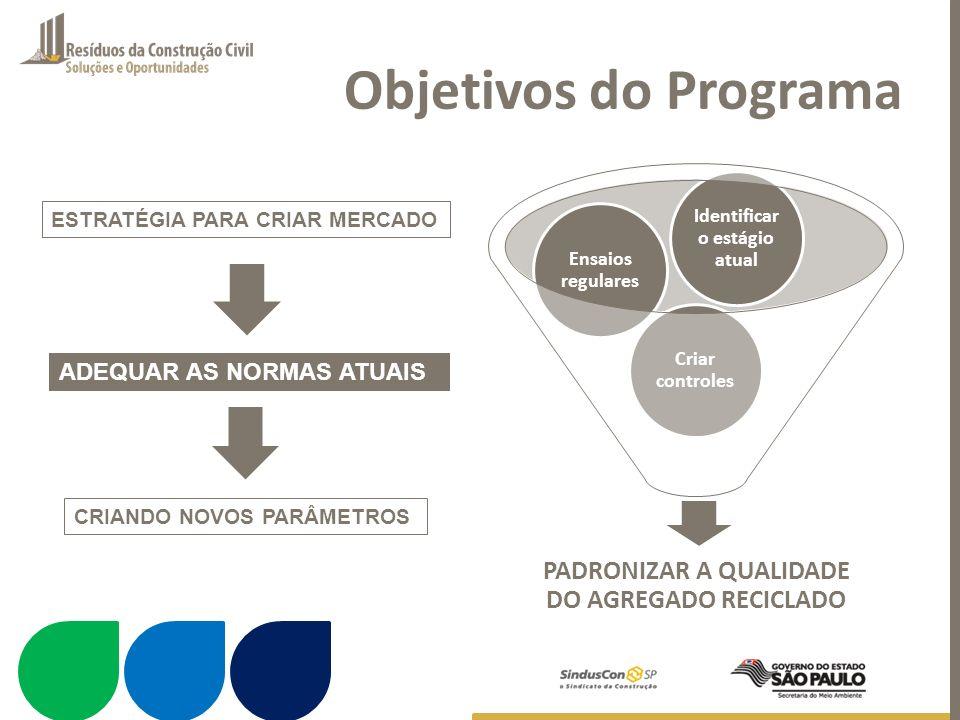 Objetivos do Programa PADRONIZAR A QUALIDADE DO AGREGADO RECICLADO