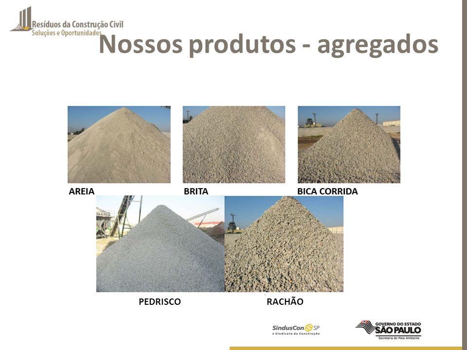 Nossos produtos - agregados