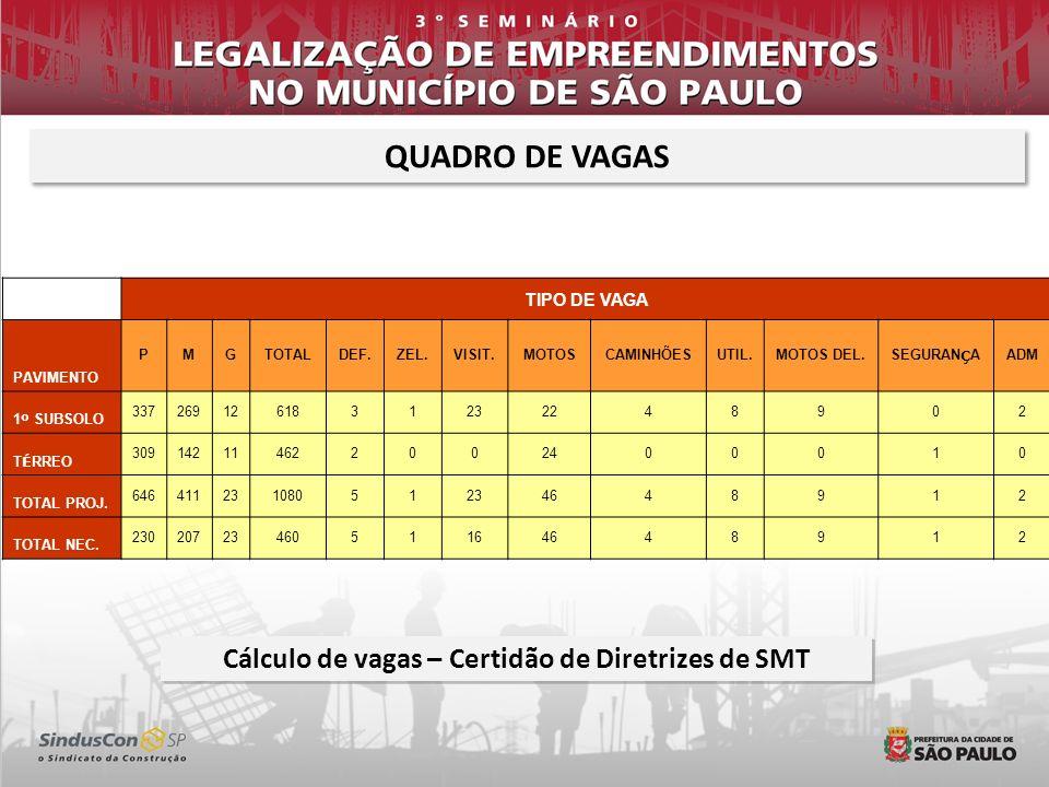 Cálculo de vagas – Certidão de Diretrizes de SMT