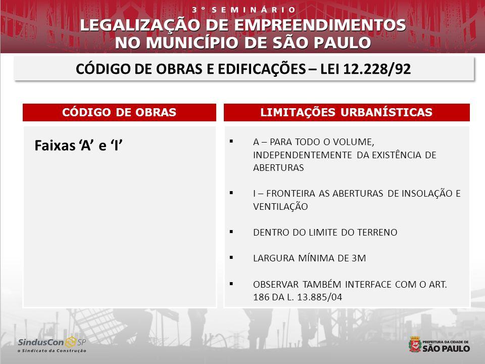 CÓDIGO DE OBRAS E EDIFICAÇÕES – LEI 12.228/92 LIMITAÇÕES URBANÍSTICAS