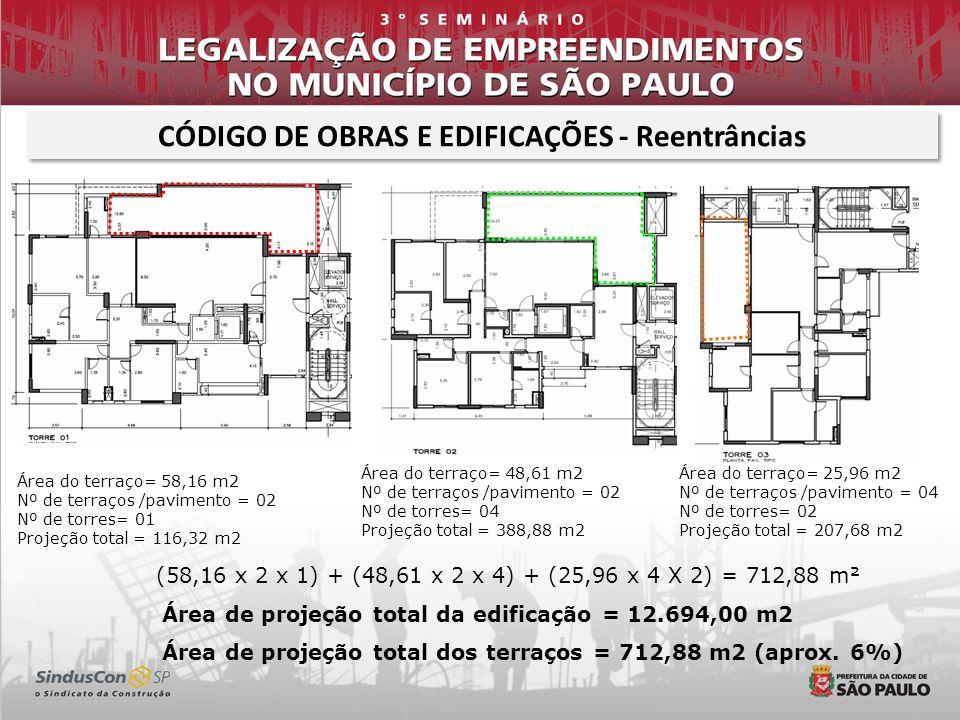 CÓDIGO DE OBRAS E EDIFICAÇÕES - Reentrâncias