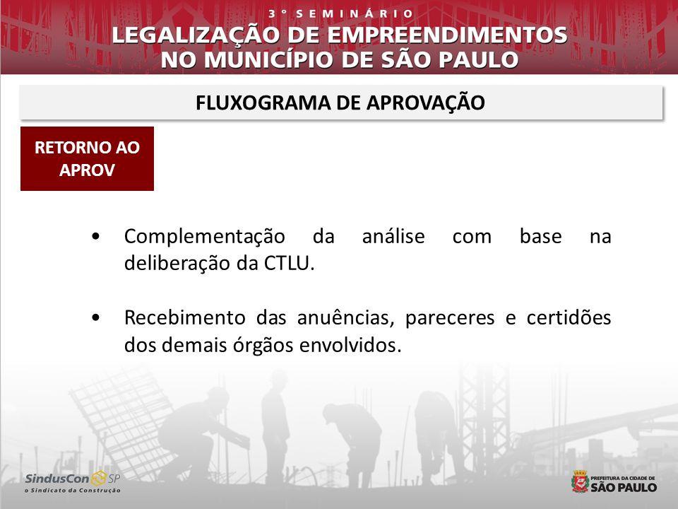 FLUXOGRAMA DE APROVAÇÃO