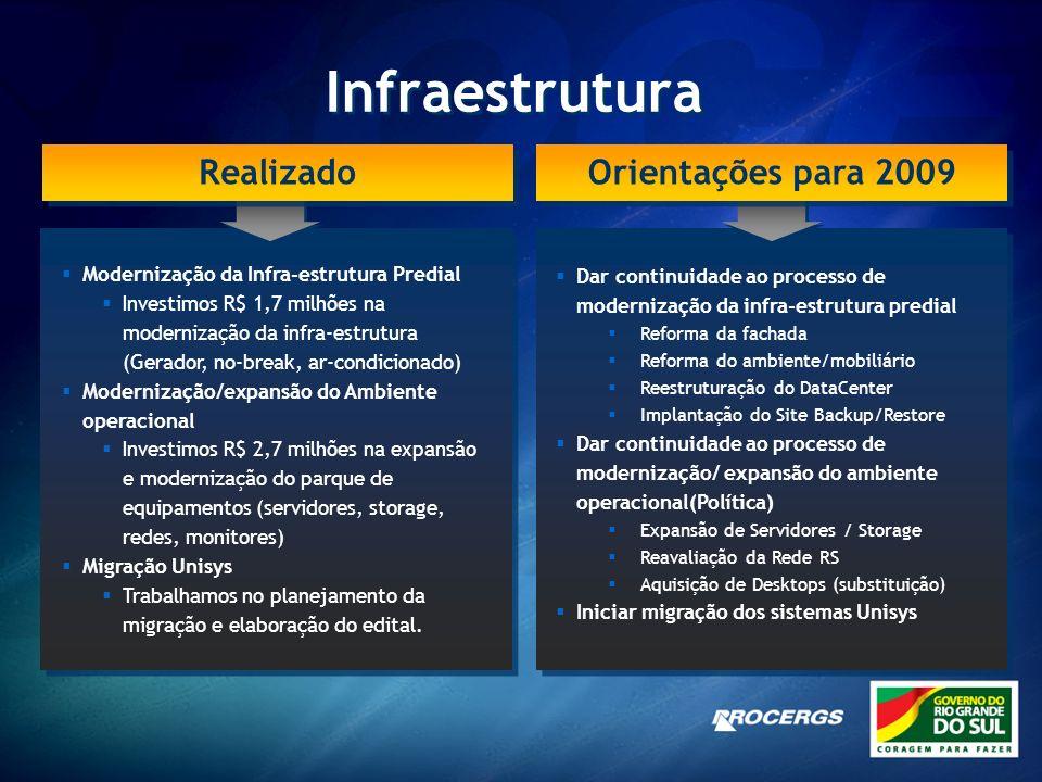 Infraestrutura Realizado Orientações para 2009