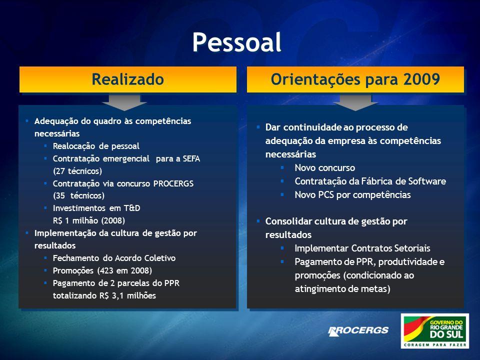 Pessoal Realizado Orientações para 2009