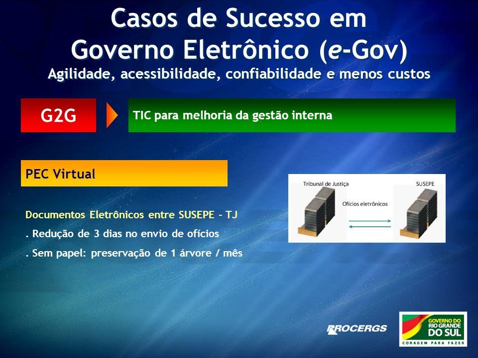 Casos de Sucesso em Governo Eletrônico (e-Gov) Agilidade, acessibilidade, confiabilidade e menos custos