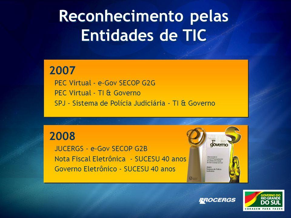 Reconhecimento pelas Entidades de TIC