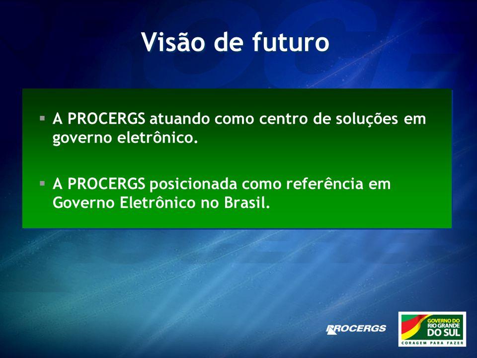 Visão de futuro A PROCERGS atuando como centro de soluções em governo eletrônico.