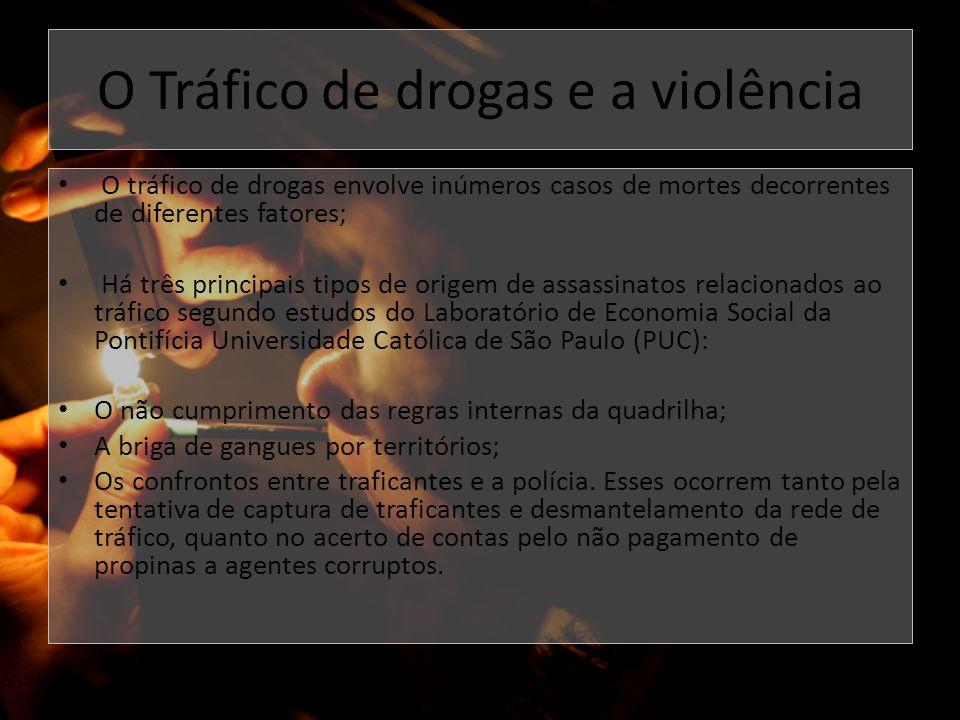 O Tráfico de drogas e a violência