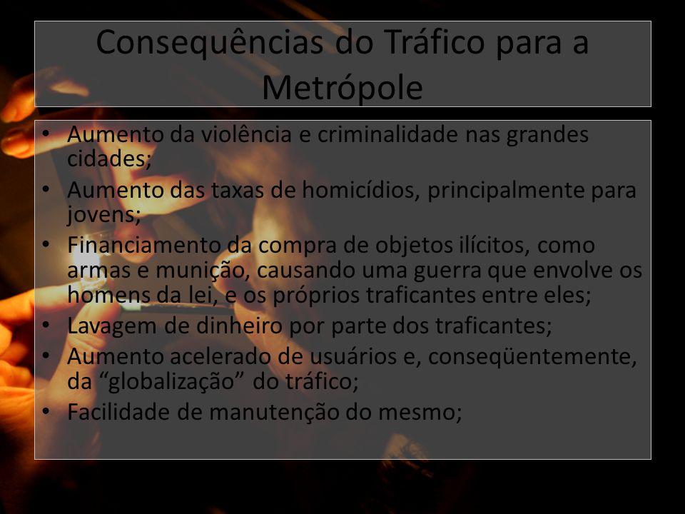 Consequências do Tráfico para a Metrópole