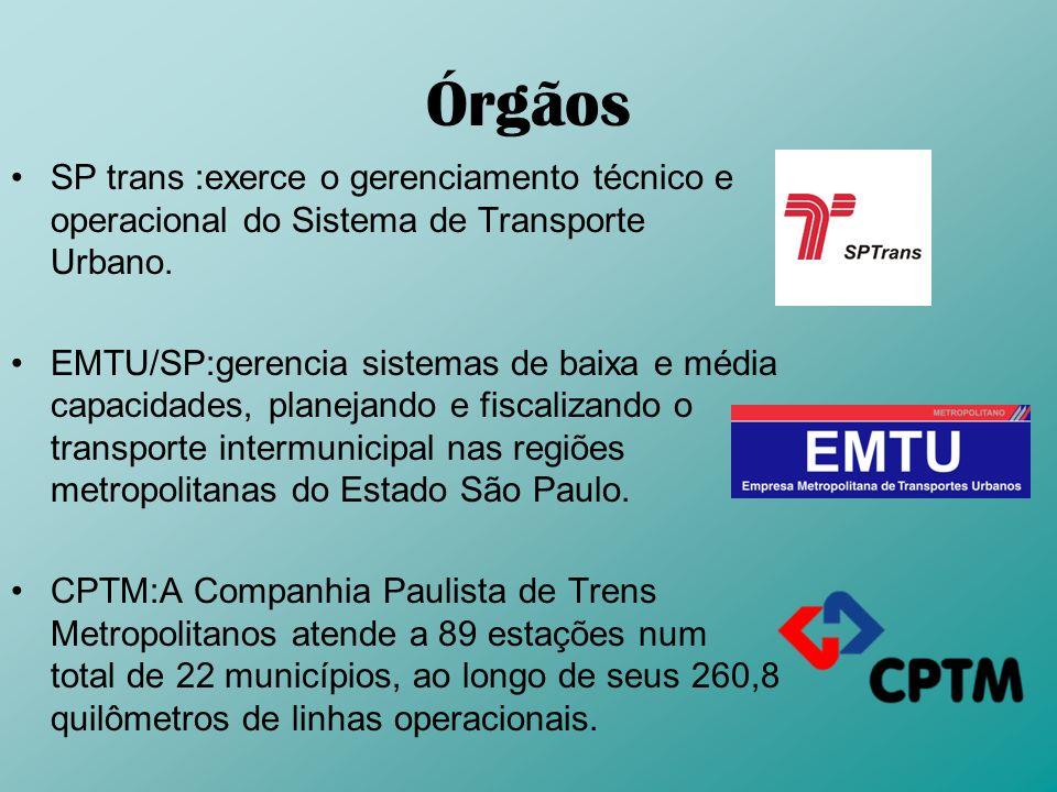 Órgãos SP trans :exerce o gerenciamento técnico e operacional do Sistema de Transporte Urbano.