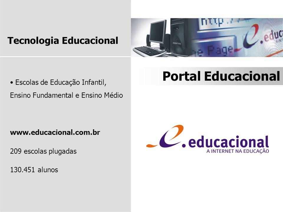 Portal Educacional Tecnologia Educacional