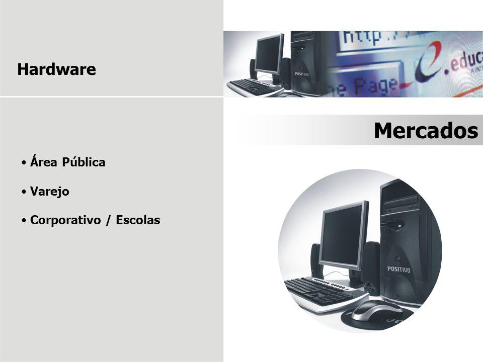 Hardware Mercados Área Pública Varejo Corporativo / Escolas
