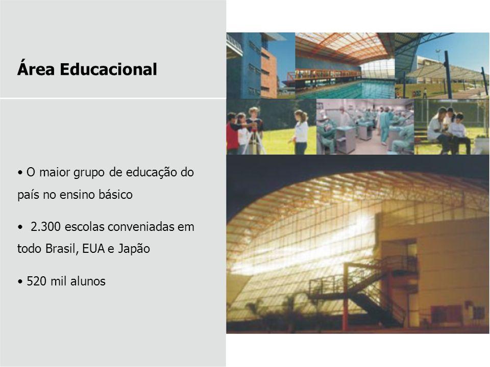 Área Educacional O maior grupo de educação do país no ensino básico