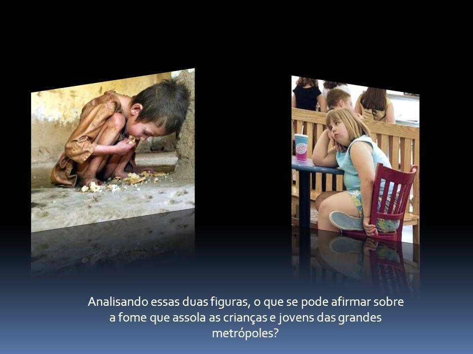 Analisando essas duas figuras, o que se pode afirmar sobre a fome que assola as crianças e jovens das grandes metrópoles