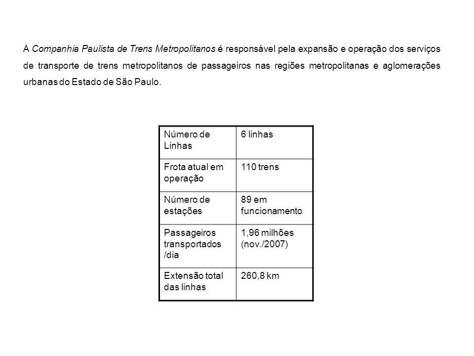 A Companhia Paulista de Trens Metropolitanos é responsável pela expansão e operação dos serviços de transporte de trens metropolitanos de passageiros nas regiões metropolitanas e aglomerações urbanas do Estado de São Paulo.
