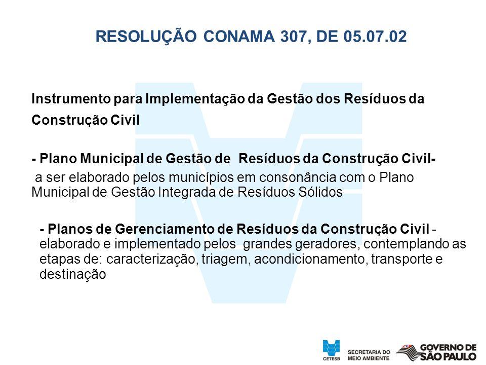 RESOLUÇÃO CONAMA 307, DE 05.07.02 Instrumento para Implementação da Gestão dos Resíduos da Construção Civil.