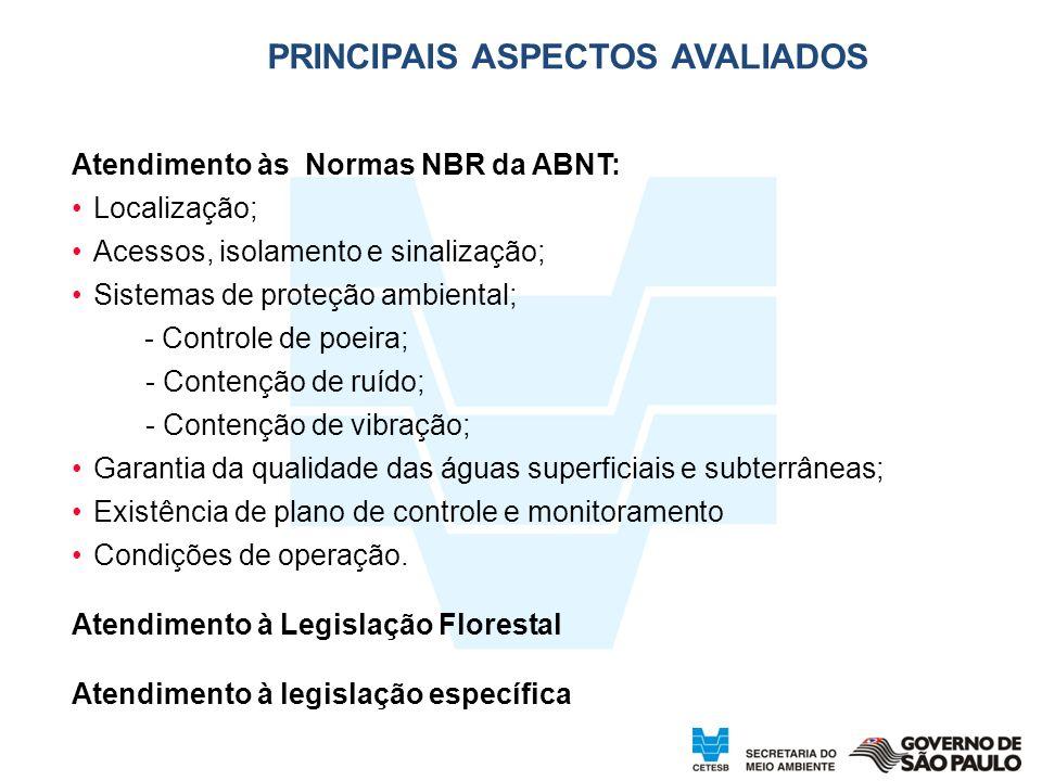 PRINCIPAIS ASPECTOS AVALIADOS