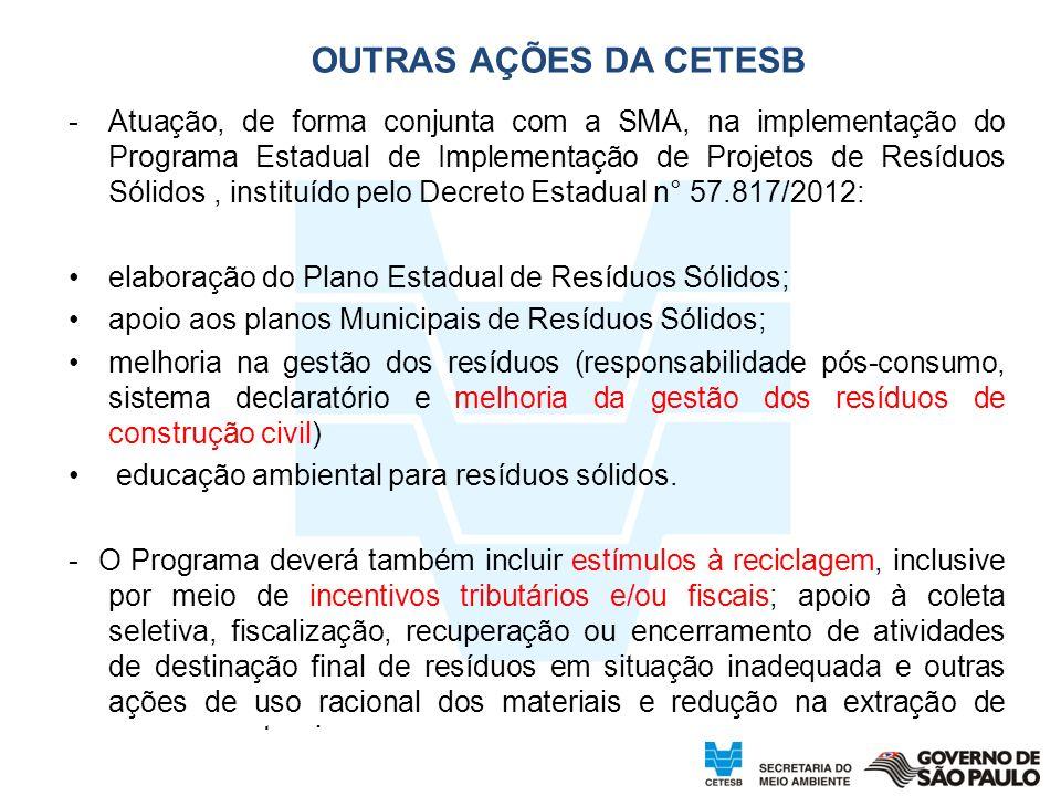 OUTRAS AÇÕES DA CETESB