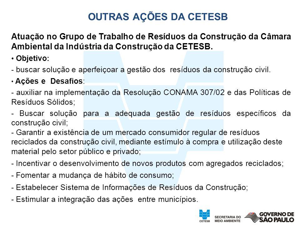 OUTRAS AÇÕES DA CETESB Atuação no Grupo de Trabalho de Resíduos da Construção da Câmara Ambiental da Indústria da Construção da CETESB.