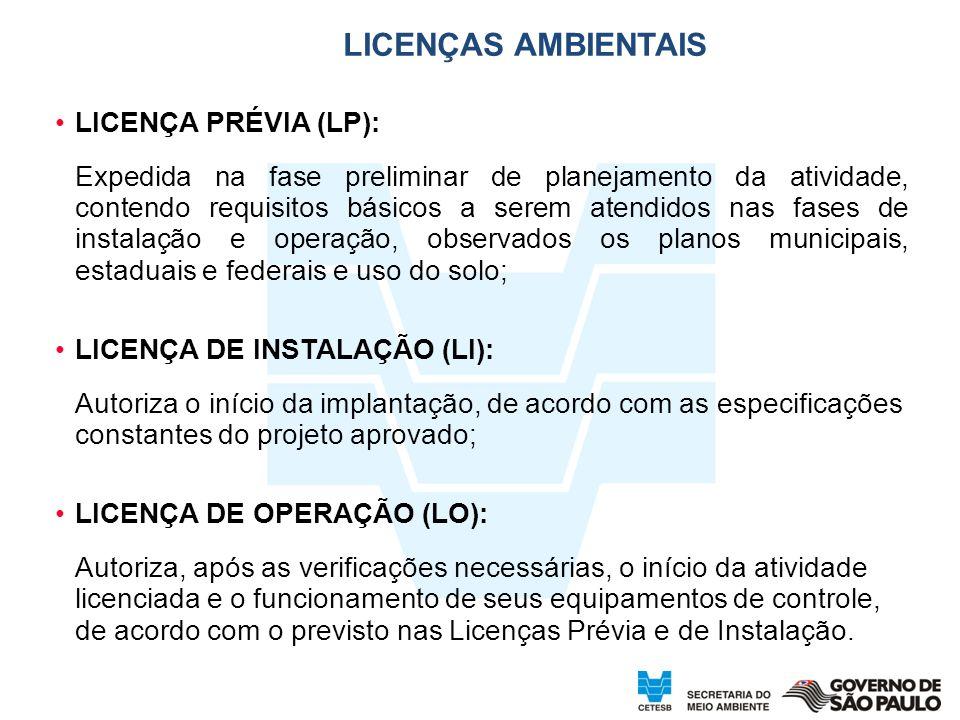 LICENÇAS AMBIENTAIS LICENÇA PRÉVIA (LP):