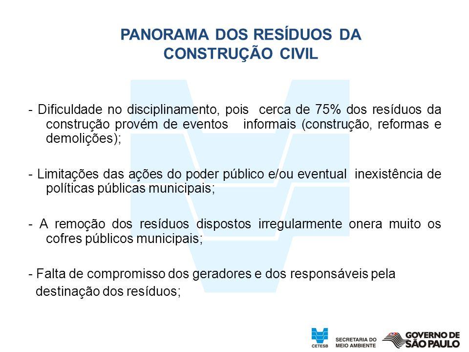 PANORAMA DOS RESÍDUOS DA CONSTRUÇÃO CIVIL