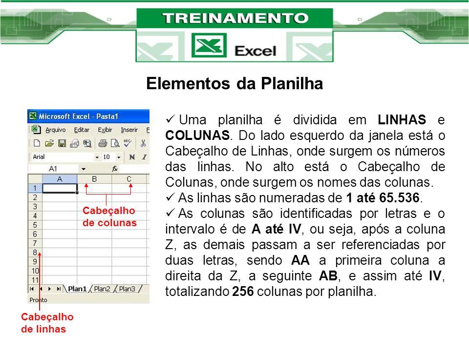 Elementos da Planilha