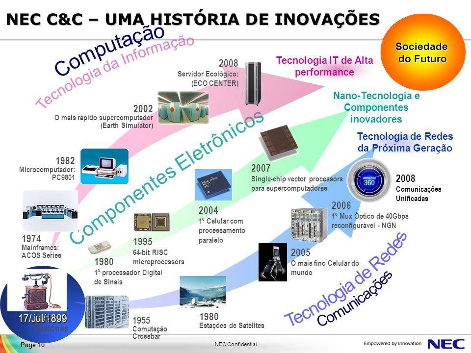 NEC C&C – UMA HISTÓRIA DE INOVAÇÕES