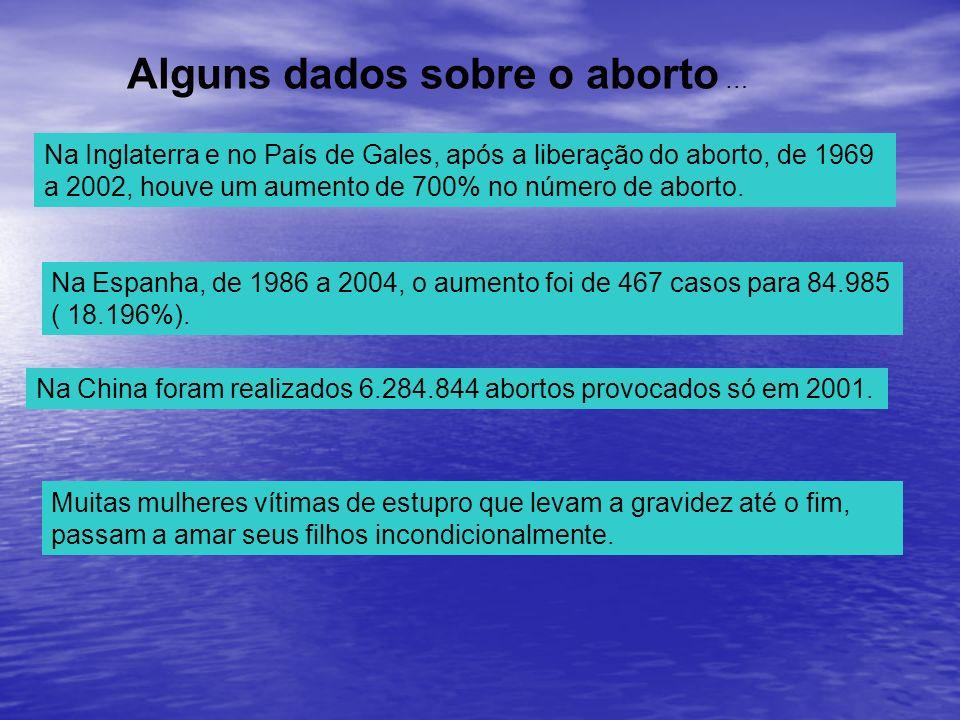Alguns dados sobre o aborto …