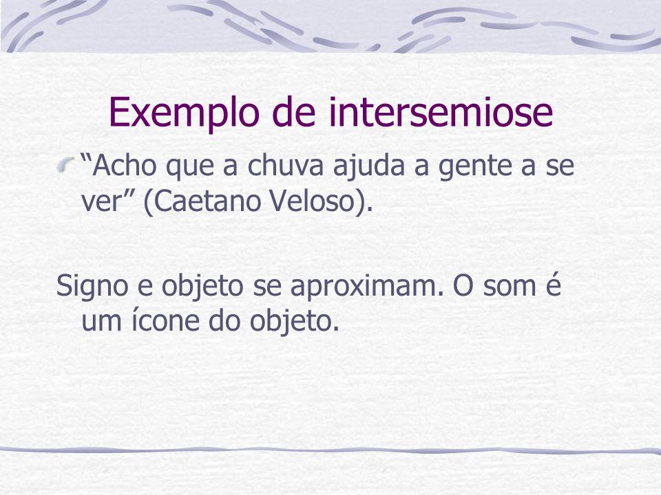 Exemplo de intersemiose