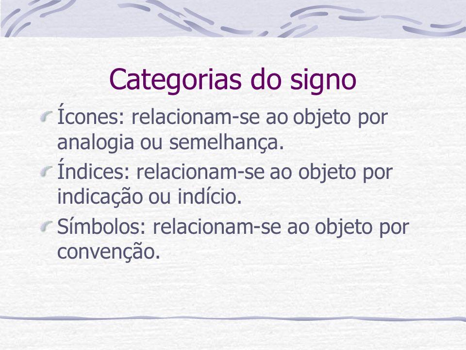 Categorias do signo Ícones: relacionam-se ao objeto por analogia ou semelhança. Índices: relacionam-se ao objeto por indicação ou indício.